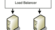 Redundancy and Failover Options Feature Thumbnail